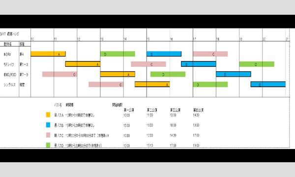 大阪最宴はしご イベント画像1