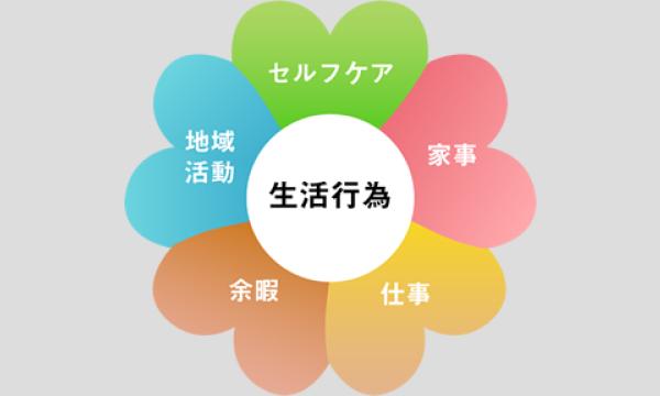 一般社団法人和歌山県作業療法士会主催 令和3年度MTDLP基礎研修会 イベント画像1